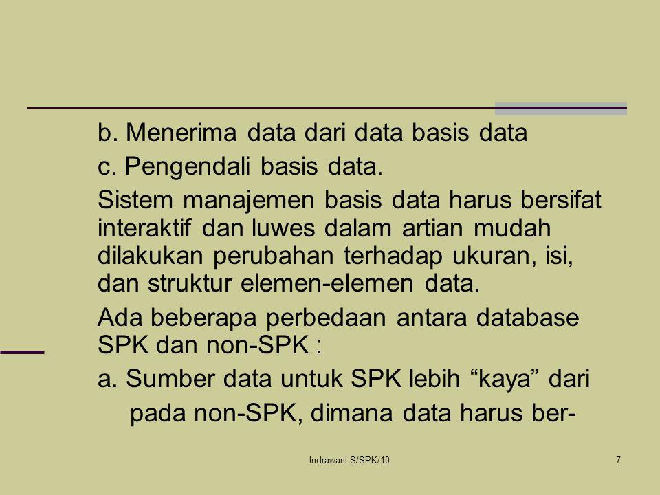 Indrawani.S/SPK/107 b. Menerima data dari data basis data c. Pengendali basis data. Sistem manajemen basis data harus bersifat interaktif dan luwes da