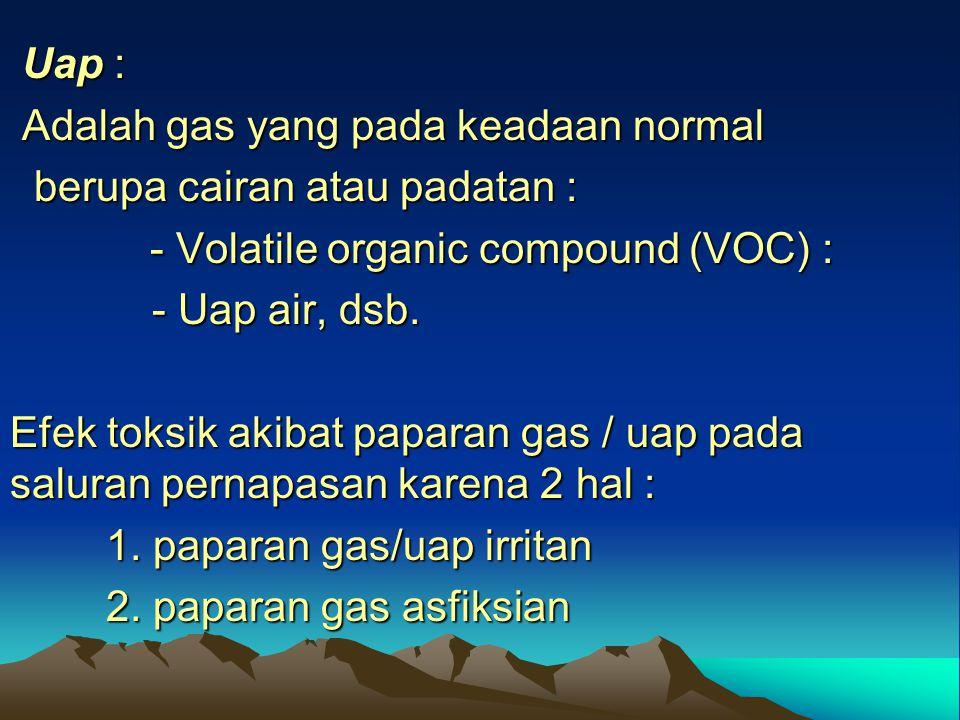 Uap : Uap : Adalah gas yang pada keadaan normal Adalah gas yang pada keadaan normal berupa cairan atau padatan : berupa cairan atau padatan : - Volatile organic compound (VOC) : - Volatile organic compound (VOC) : - Uap air, dsb.