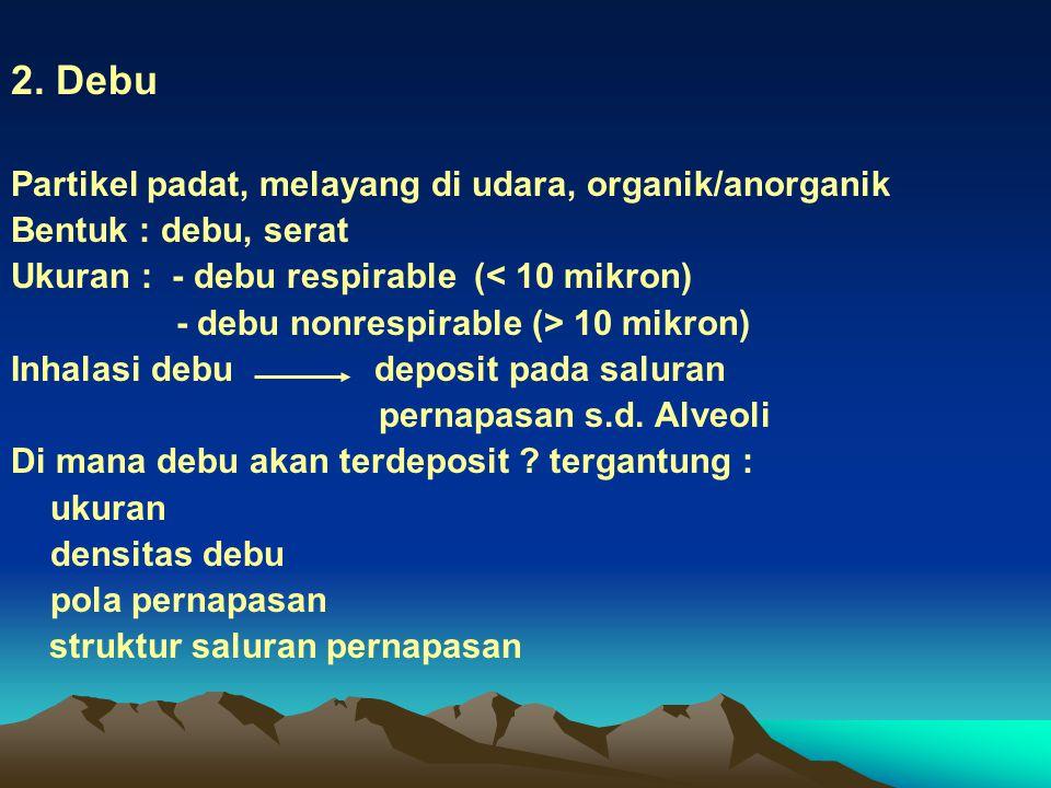 2. Debu Partikel padat, melayang di udara, organik/anorganik Bentuk : debu, serat Ukuran : - debu respirable (< 10 mikron) - debu nonrespirable (> 10