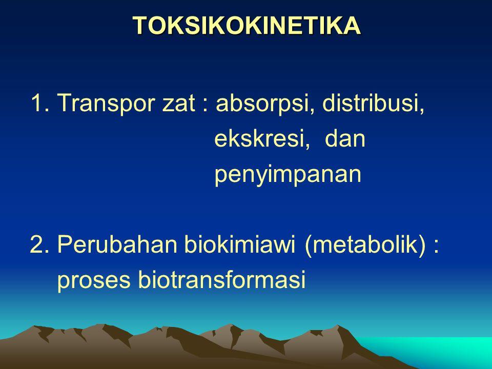 TOKSIKOKINETIKA 1.Transpor zat : absorpsi, distribusi, ekskresi, dan penyimpanan 2.