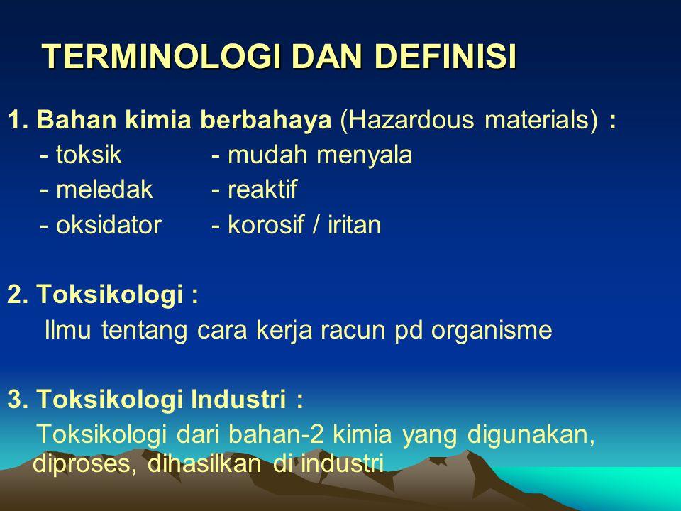 TERMINOLOGI DAN DEFINISI 1.