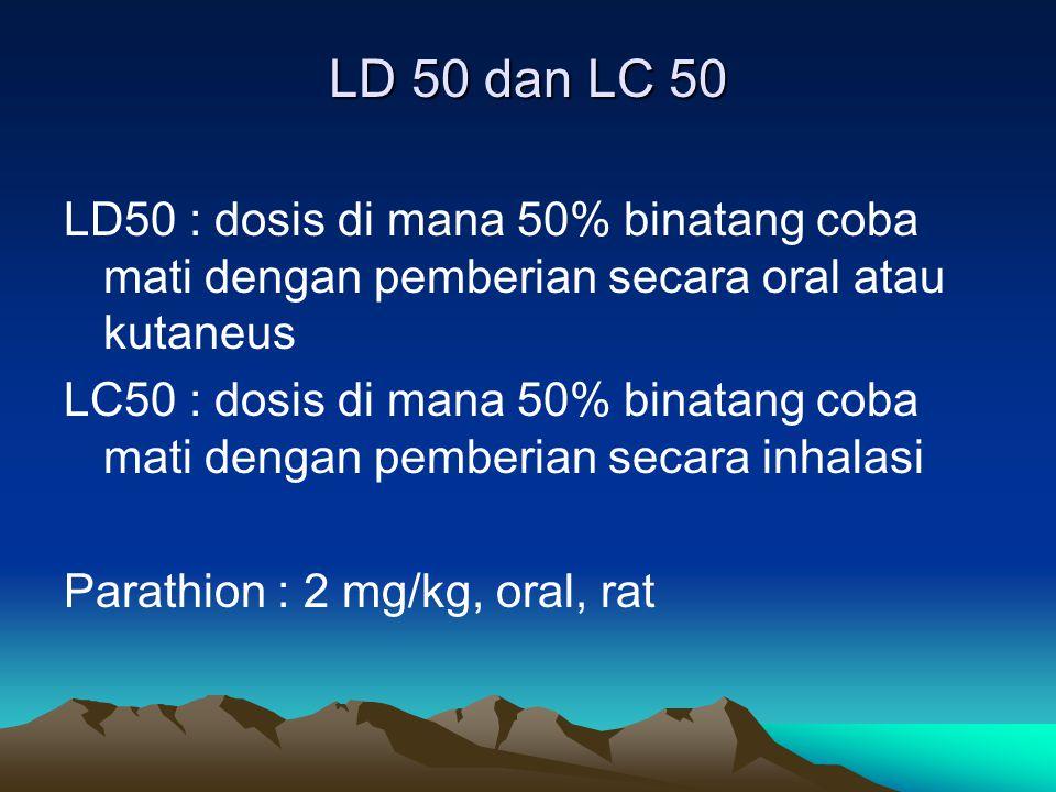 LD 50 dan LC 50 LD50 : dosis di mana 50% binatang coba mati dengan pemberian secara oral atau kutaneus LC50 : dosis di mana 50% binatang coba mati dengan pemberian secara inhalasi Parathion : 2 mg/kg, oral, rat