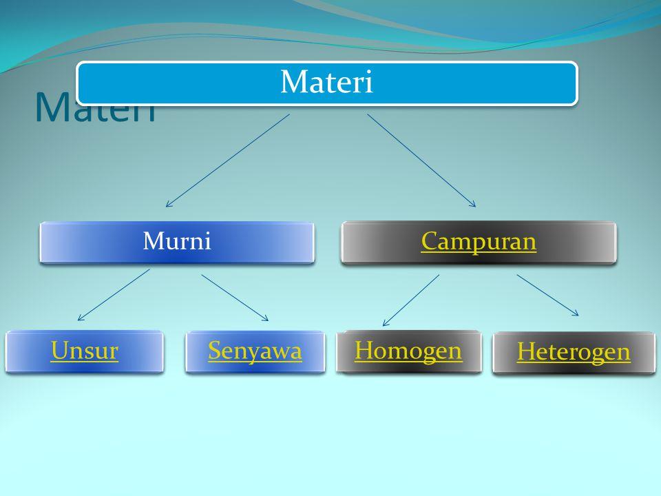 Materi Murni Campuran Unsur Senyawa Homogen Heterogen