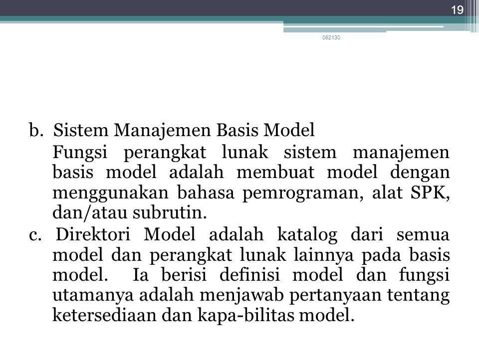 b. Sistem Manajemen Basis Model Fungsi perangkat lunak sistem manajemen basis model adalah membuat model dengan menggunakan bahasa pemrograman, alat S