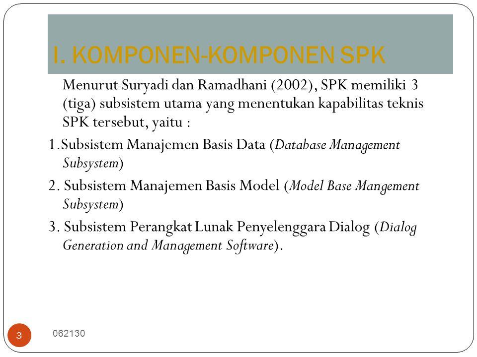 I. KOMPONEN-KOMPONEN SPK 062130 3 Menurut Suryadi dan Ramadhani (2002), SPK memiliki 3 (tiga) subsistem utama yang menentukan kapabilitas teknis SPK t