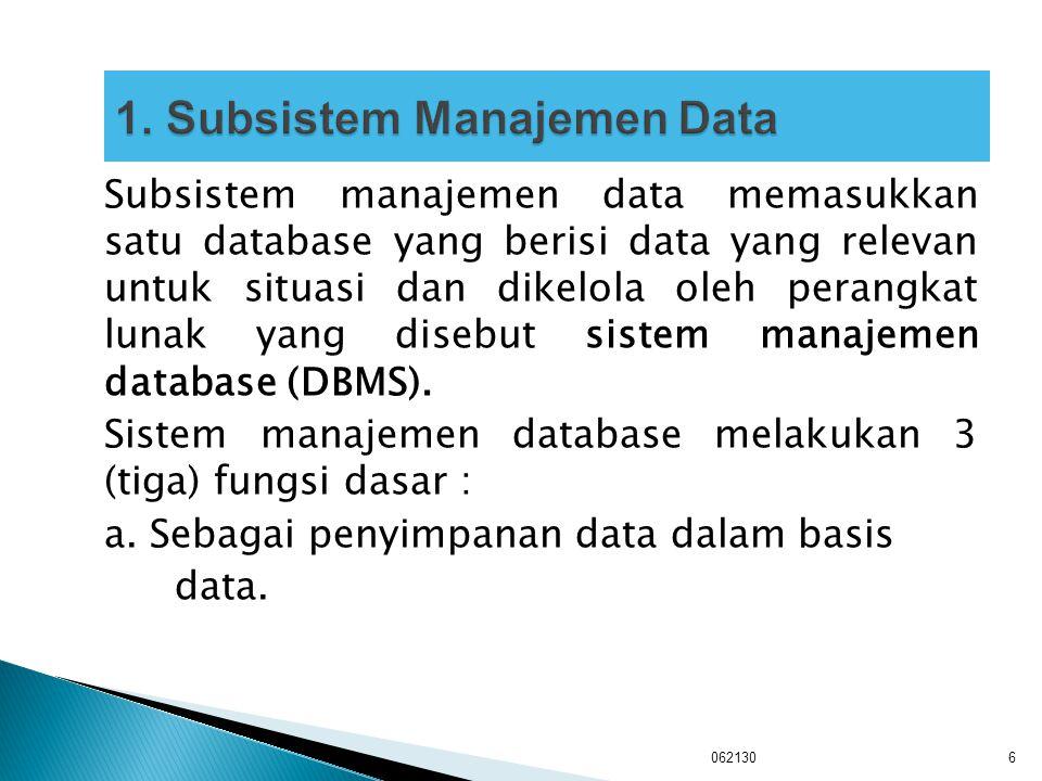 Subsistem manajemen data memasukkan satu database yang berisi data yang relevan untuk situasi dan dikelola oleh perangkat lunak yang disebut sistem ma