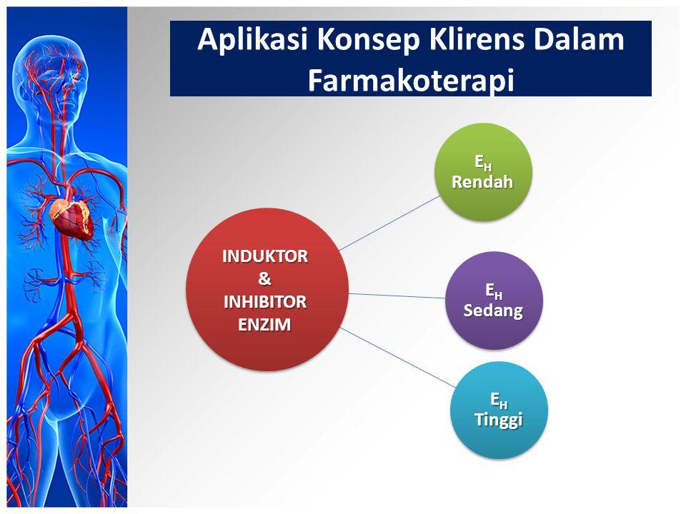 Aplikasi Konsep Klirens Dalam Farmakoterapi EH Rendah EH Sedang EH Tinggi INDUKTOR&INHIBITORENZIM