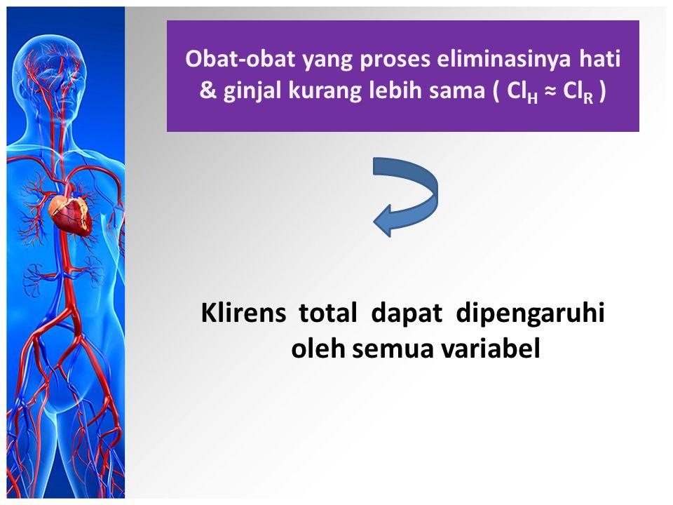Obat-obat yang proses eliminasinya hati & ginjal kurang lebih sama ( Cl H ≈ Cl R ) Klirens total dapat dipengaruhi oleh semua variabel