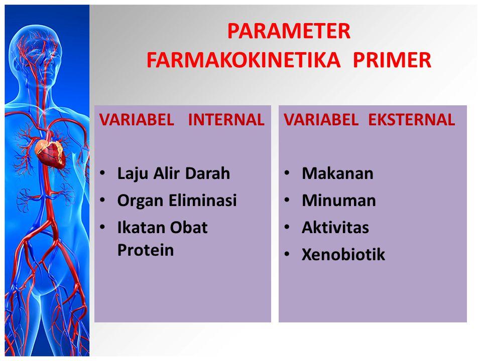 PARAMETER FARMAKOKINETIKA PRIMER VARIABEL INTERNAL Laju Alir Darah Organ Eliminasi Ikatan Obat Protein VARIABEL EKSTERNAL Makanan Minuman Aktivitas Xenobiotik