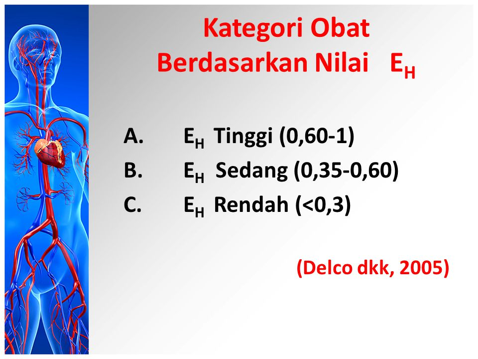 Kategori Obat Berdasarkan Nilai E H A.E H Tinggi (0,60-1) B.E H Sedang (0,35-0,60) C.E H Rendah (<0,3) (Delco dkk, 2005)