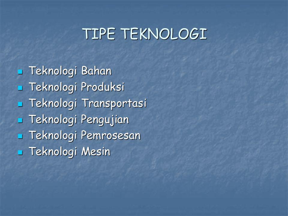 TIPE TEKNOLOGI Teknologi Bahan Teknologi Bahan Teknologi Produksi Teknologi Produksi Teknologi Transportasi Teknologi Transportasi Teknologi Pengujian Teknologi Pengujian Teknologi Pemrosesan Teknologi Pemrosesan Teknologi Mesin Teknologi Mesin
