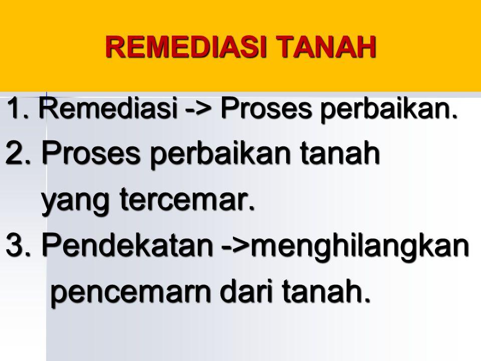 REMEDIASI TANAH 1. Remediasi -> Proses perbaikan. 2. Proses perbaikan tanah yang tercemar. yang tercemar. 3. Pendekatan ->menghilangkan pencemarn dari