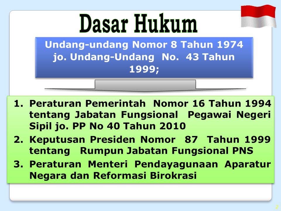 Undang-undang Nomor 8 Tahun 1974 jo. Undang-Undang No. 43 Tahun 1999; 2 1.Peraturan Pemerintah Nomor 16 Tahun 1994 tentang Jabatan Fungsional Pegawai