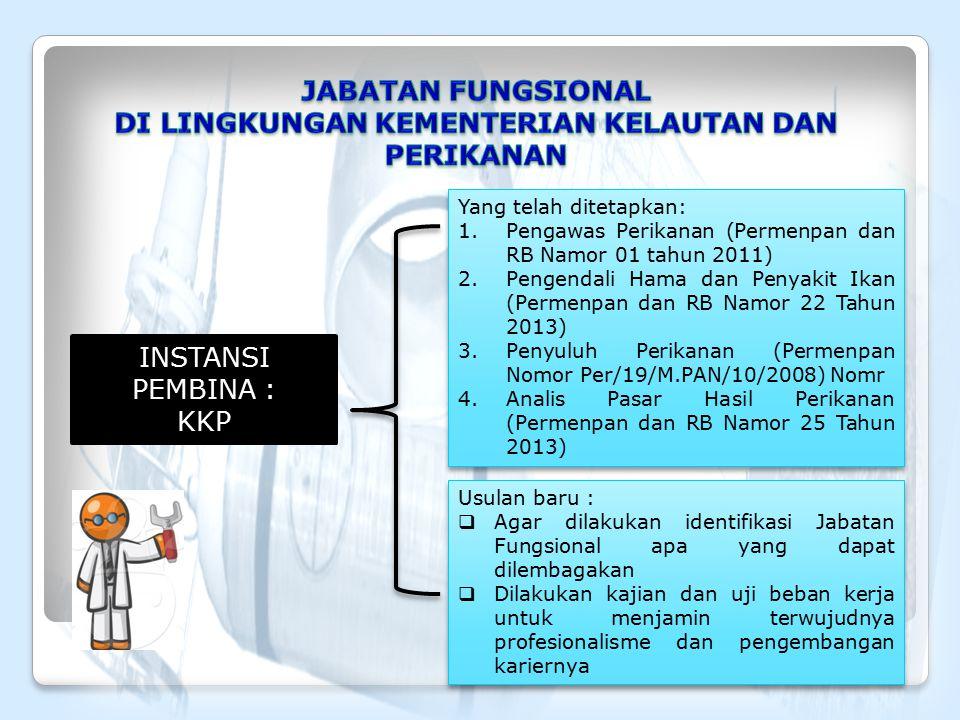 INSTANSI PEMBINA : KKP Yang telah ditetapkan: 1.Pengawas Perikanan (Permenpan dan RB Namor 01 tahun 2011) 2.Pengendali Hama dan Penyakit Ikan (Permenp
