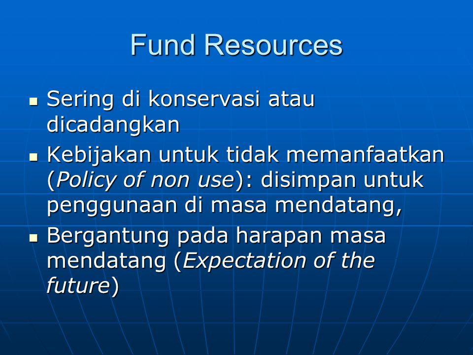 Fund Resources Sering di konservasi atau dicadangkan Sering di konservasi atau dicadangkan Kebijakan untuk tidak memanfaatkan (Policy of non use): dis