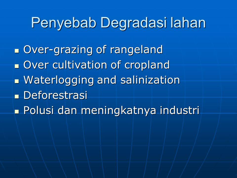 Penyebab Degradasi lahan Over-grazing of rangeland Over-grazing of rangeland Over cultivation of cropland Over cultivation of cropland Waterlogging an