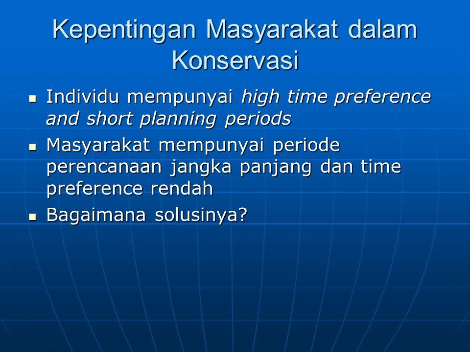 Kepentingan Masyarakat dalam Konservasi Individu mempunyai high time preference and short planning periods Individu mempunyai high time preference and