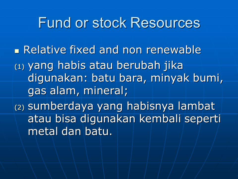 Fund or stock Resources Relative fixed and non renewable Relative fixed and non renewable (1) yang habis atau berubah jika digunakan: batu bara, minyak bumi, gas alam, mineral; (2) sumberdaya yang habisnya lambat atau bisa digunakan kembali seperti metal dan batu.
