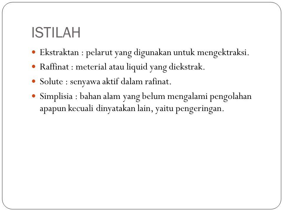 ISTILAH Ekstraktan : pelarut yang digunakan untuk mengektraksi. Raffinat : meterial atau liquid yang diekstrak. Solute : senyawa aktif dalam rafinat.