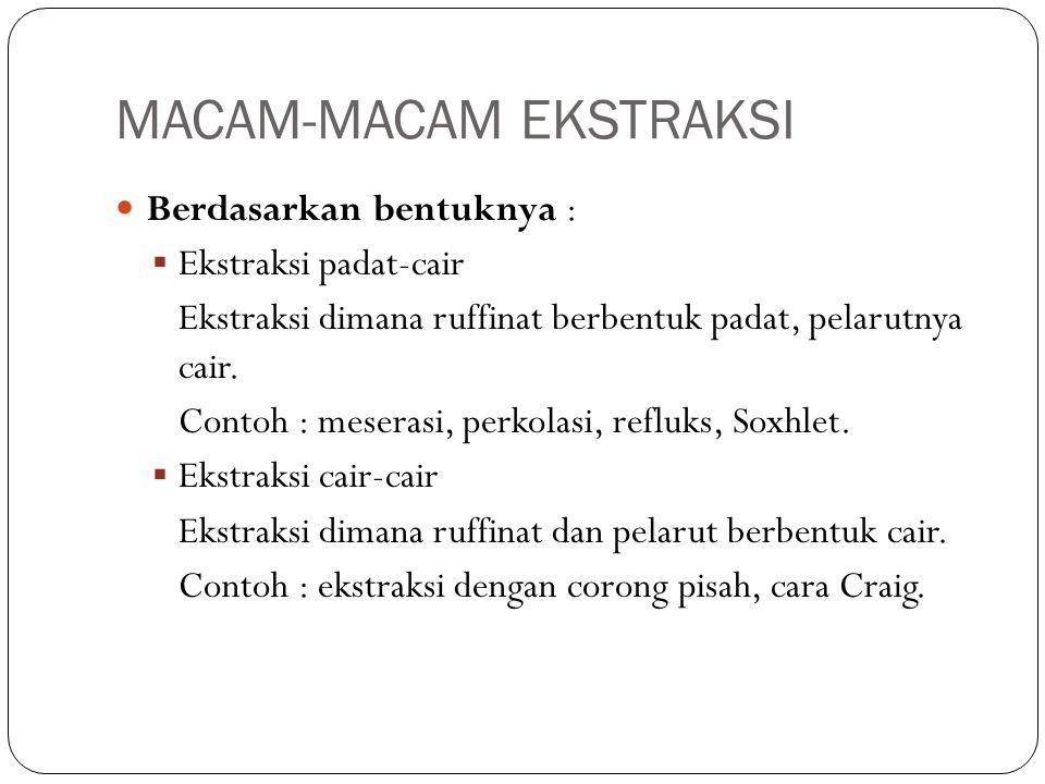 CARA MEMPEROLEH MINYAK ATSIRI 1.Cara pemerasan 2.