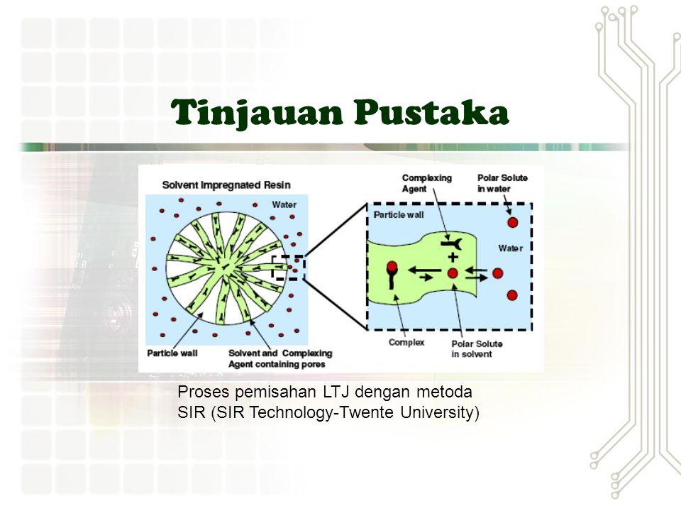 Senyawa Asil Pirazolon Memiliki sifat basa Lewis keras Cocok sebagai pengkelat LTJ (bersifat asam Lewis keras) senyawa heterosiklik β-diketon yang dap