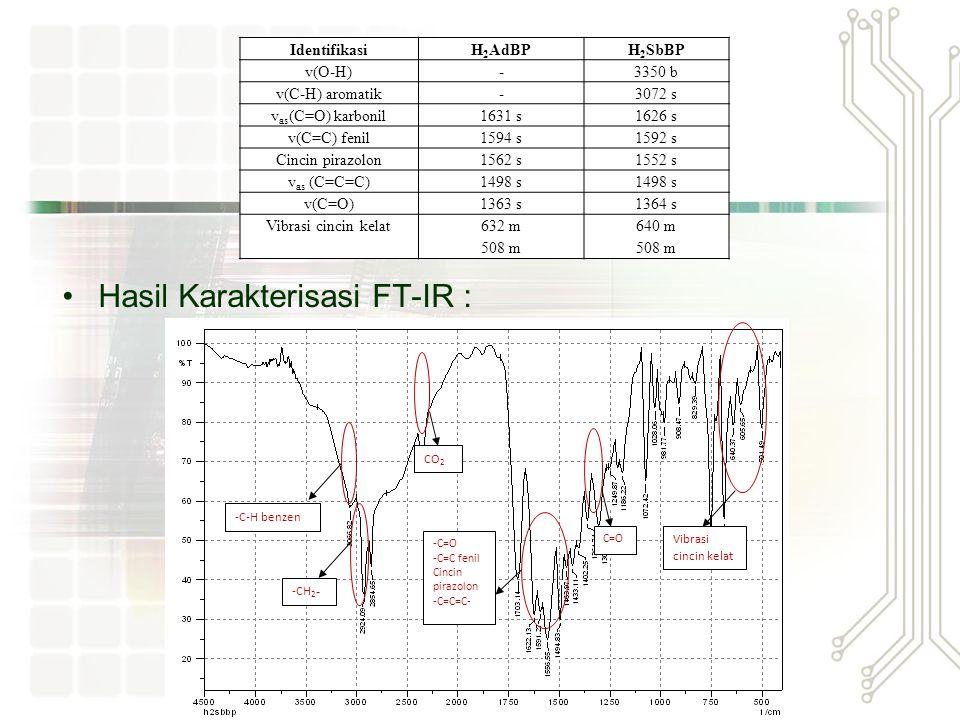 H2SbBP Hasil Sintesis H2SbBP setelah dioven Vacum