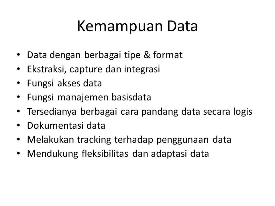 Kemampuan Data Data dengan berbagai tipe & format Ekstraksi, capture dan integrasi Fungsi akses data Fungsi manajemen basisdata Tersedianya berbagai c