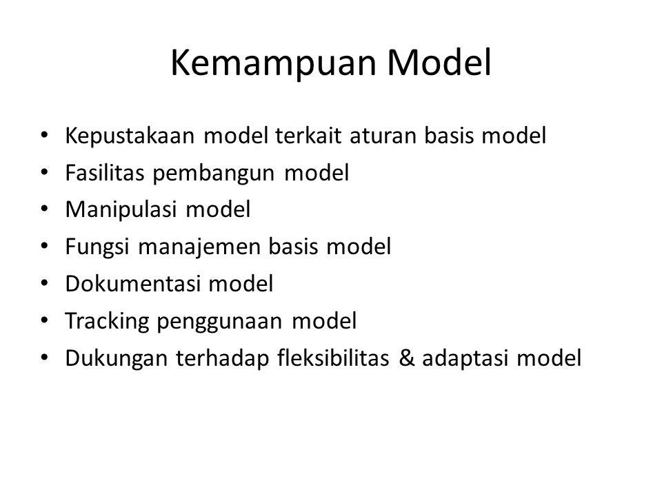 Kemampuan Model Kepustakaan model terkait aturan basis model Fasilitas pembangun model Manipulasi model Fungsi manajemen basis model Dokumentasi model