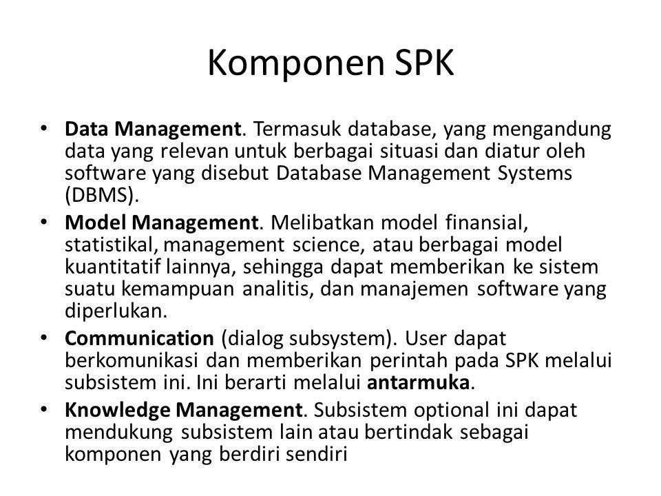 Komponen SPK Data Management. Termasuk database, yang mengandung data yang relevan untuk berbagai situasi dan diatur oleh software yang disebut Databa