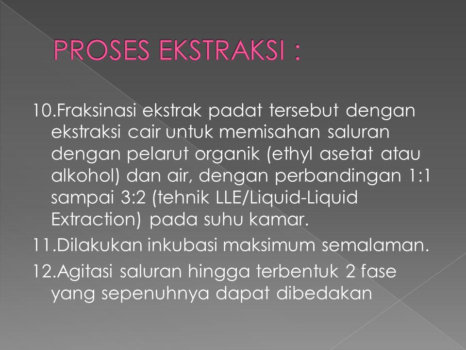 10.Fraksinasi ekstrak padat tersebut dengan ekstraksi cair untuk memisahan saluran dengan pelarut organik (ethyl asetat atau alkohol) dan air, dengan
