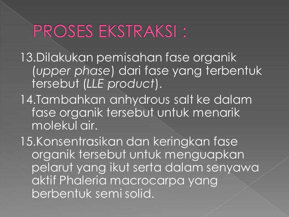 13.Dilakukan pemisahan fase organik (upper phase) dari fase yang terbentuk tersebut (LLE product). 14.Tambahkan anhydrous salt ke dalam fase organik t