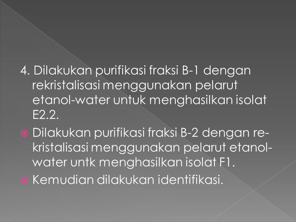 4. Dilakukan purifikasi fraksi B-1 dengan rekristalisasi menggunakan pelarut etanol-water untuk menghasilkan isolat E2.2.  Dilakukan purifikasi fraks