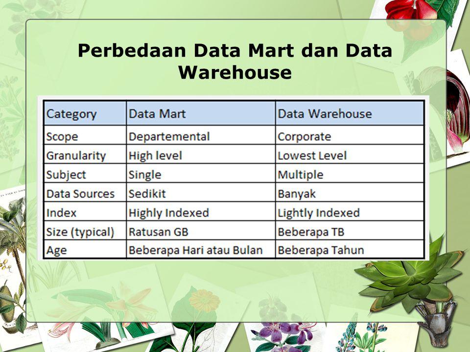 Perbedaan Data Mart dan Data Warehouse