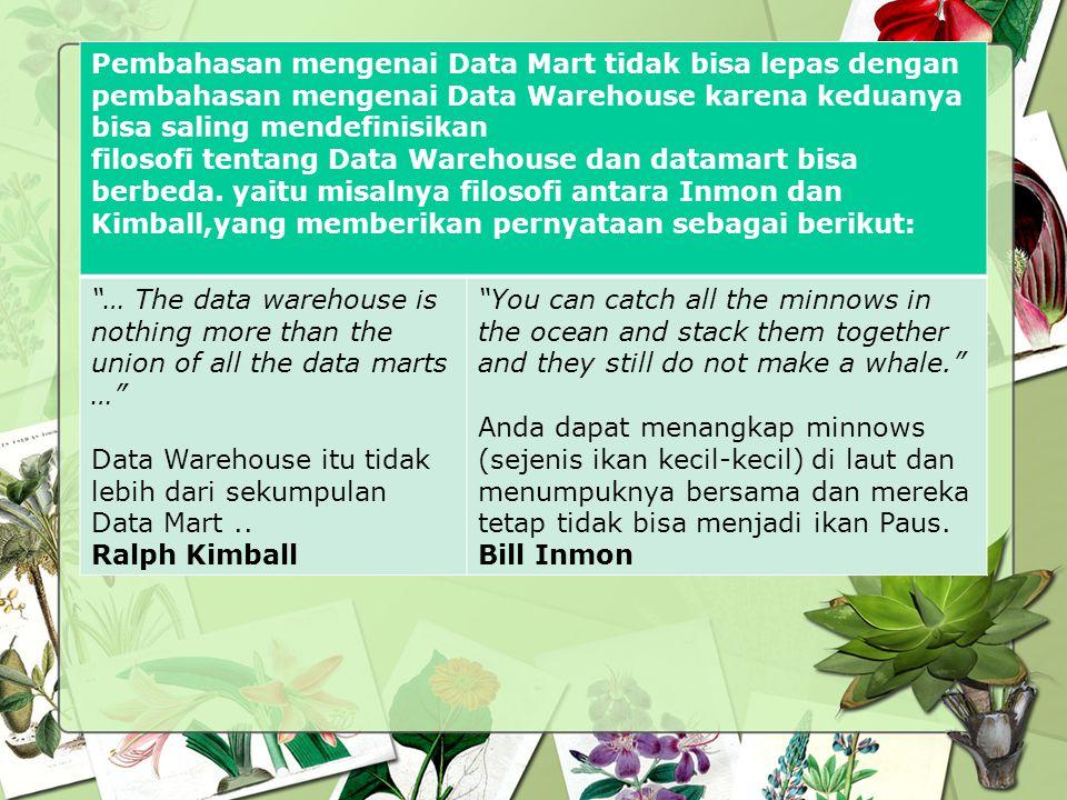 Pembahasan mengenai Data Mart tidak bisa lepas dengan pembahasan mengenai Data Warehouse karena keduanya bisa saling mendefinisikan filosofi tentang D