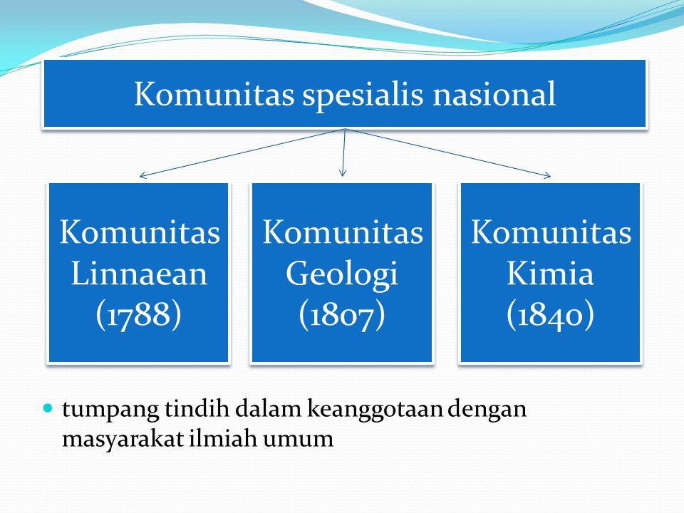 tumpang tindih dalam keanggotaan dengan masyarakat ilmiah umum Komunitas spesialis nasional Komunitas Linnaean (1788) Komunitas Linnaean (1788) Komunitas Geologi (1807) Komunitas Geologi (1807) Komunitas Kimia (1840) Komunitas Kimia (1840)