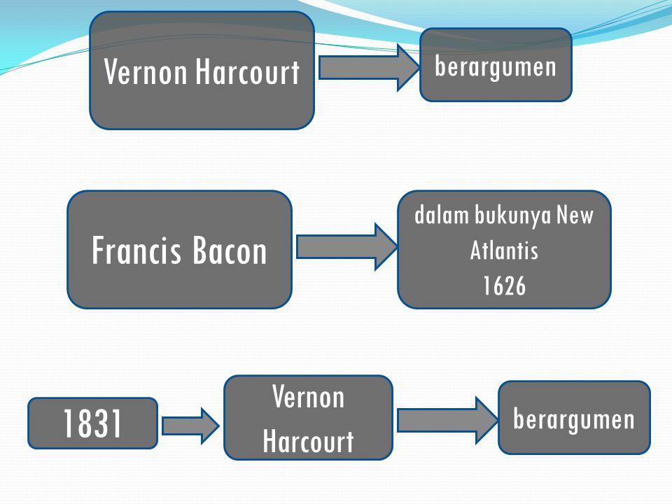 Vernon Harcourt berargumen Francis Bacon dalam bukunya New Atlantis 1626 1831 Vernon Harcourt berargumen