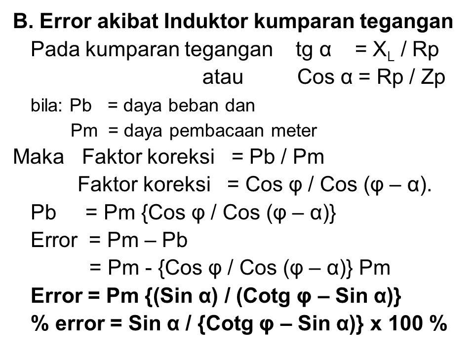 B. Error akibat Induktor kumparan tegangan Pada kumparan tegangan tg α = X L / Rp atau Cos α = Rp / Zp bila: Pb = daya beban dan Pm = daya pembacaan m