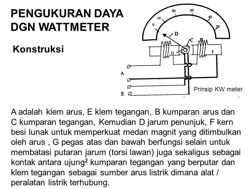 A adalah klem arus, E klem tegangan, B kumparan arus dan C kumparan tegangan, Kemudian D jarum penunjuk, F kern besi lunak untuk memperkuat medan magn