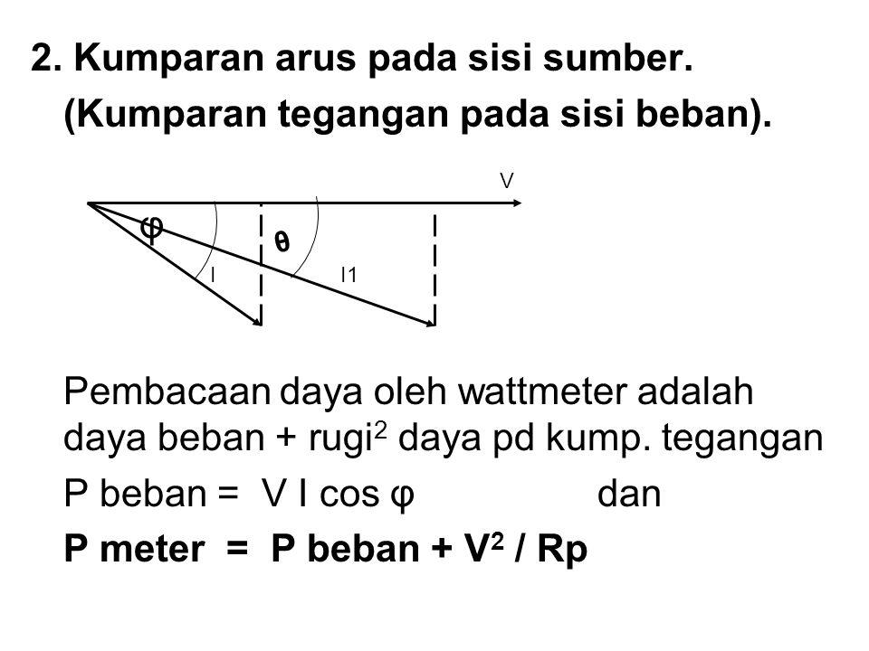 2. Kumparan arus pada sisi sumber. (Kumparan tegangan pada sisi beban). φ Pembacaan daya oleh wattmeter adalah daya beban + rugi 2 daya pd kump. tegan