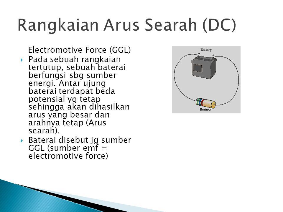 Rangkaian Arus Searah (DC) Electromotive Force (GGL)  Pada sebuah rangkaian tertutup, sebuah baterai berfungsi sbg sumber energi. Antar ujung baterai