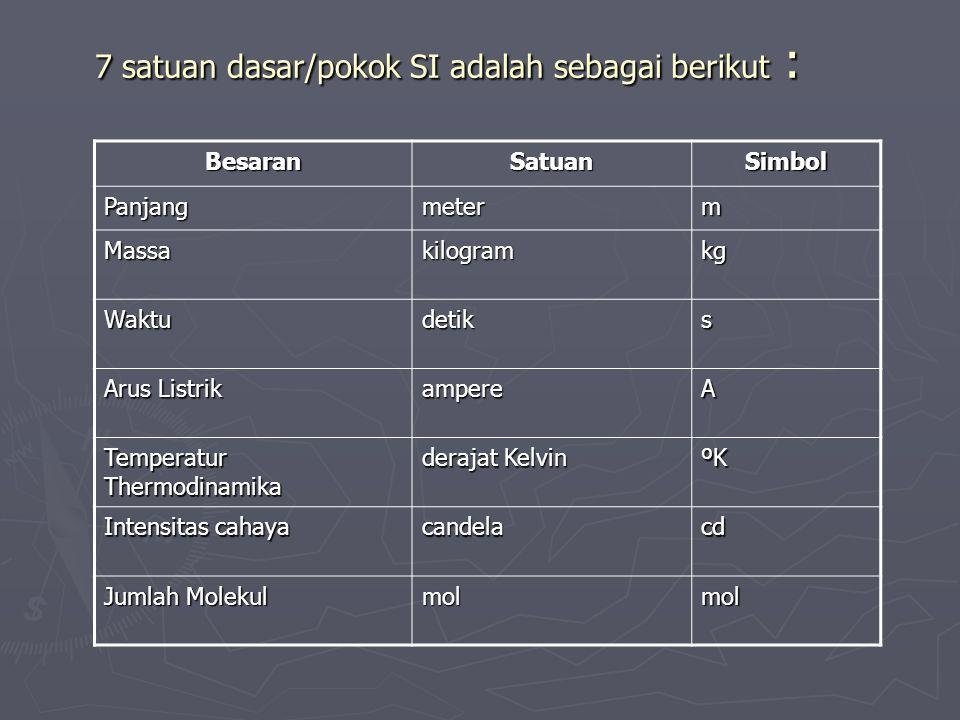 7 satuan dasar/pokok SI adalah sebagai berikut : BesaranSatuanSimbol Panjangmeterm Massakilogramkg Waktudetiks Arus Listrik ampereA Temperatur Thermod