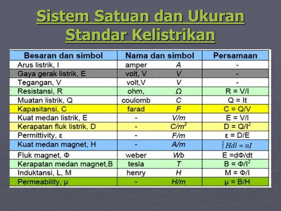 Sistem Satuan dan Ukuran Standar Kelistrikan Sistem Satuan dan Ukuran Standar Kelistrikan