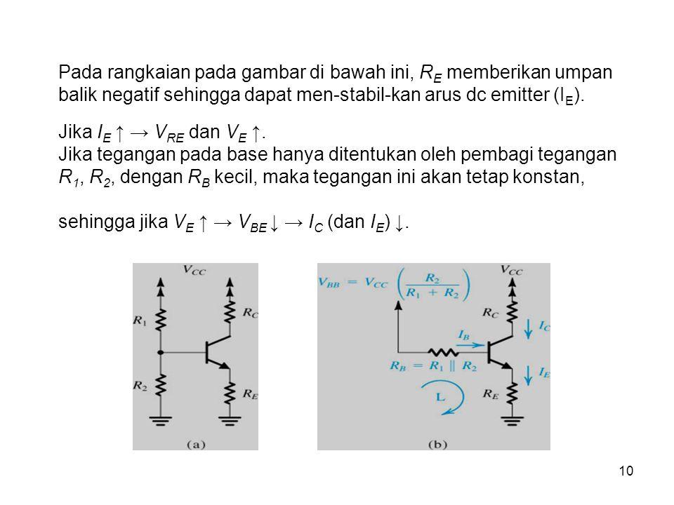 10 Pada rangkaian pada gambar di bawah ini, R E memberikan umpan balik negatif sehingga dapat men-stabil-kan arus dc emitter (I E ). Jika I E ↑ → V RE