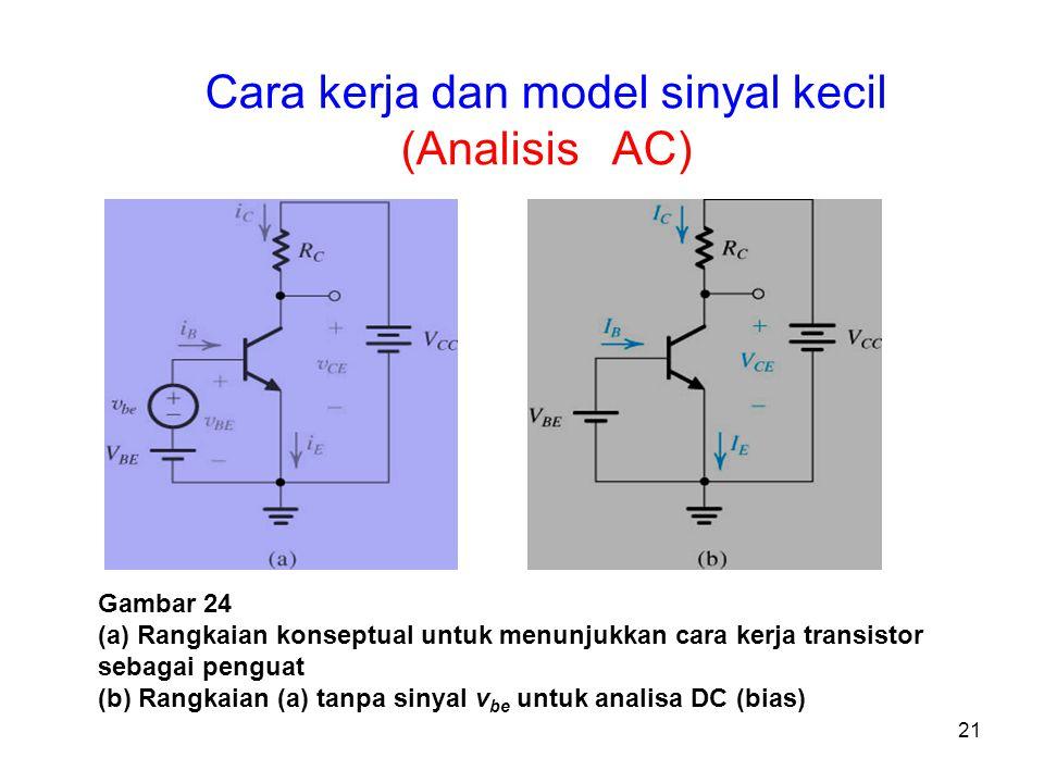 21 Cara kerja dan model sinyal kecil (Analisis AC) Gambar 24 (a) Rangkaian konseptual untuk menunjukkan cara kerja transistor sebagai penguat (b) Rang