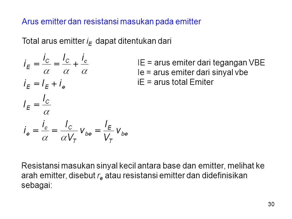 30 Arus emitter dan resistansi masukan pada emitter Total arus emitter i E dapat ditentukan dari Resistansi masukan sinyal kecil antara base dan emitt