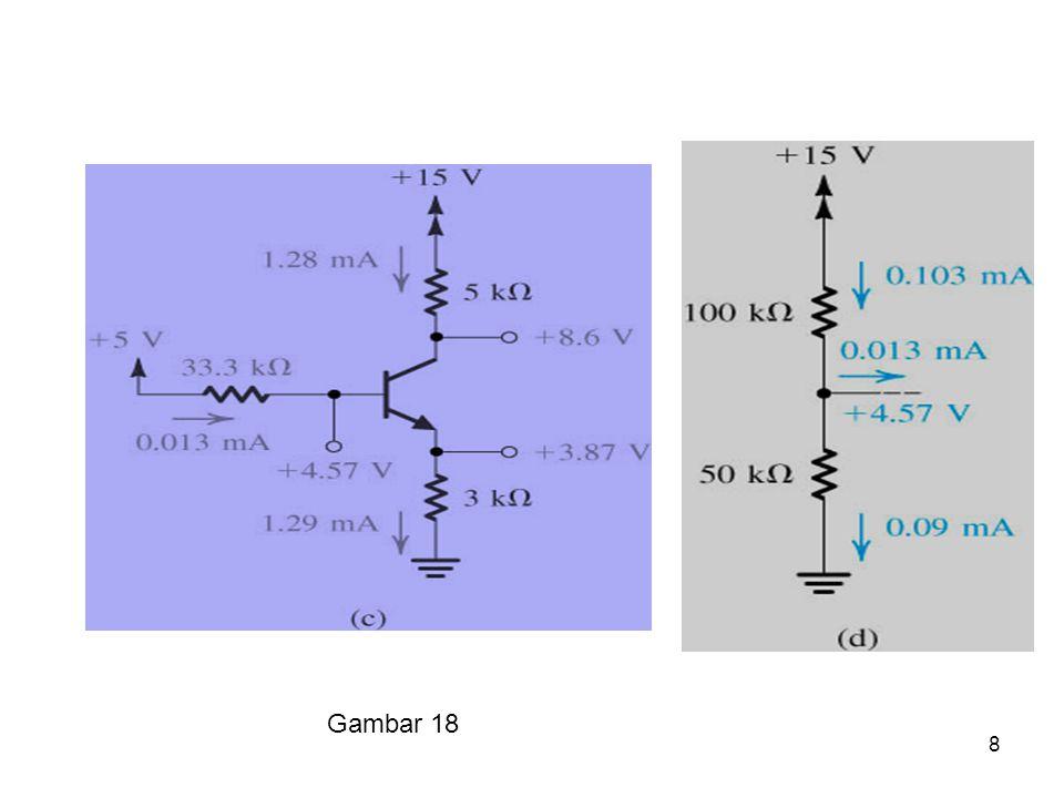 39 Gambar 28 (b) analisa dc (c) model sinyal kecil