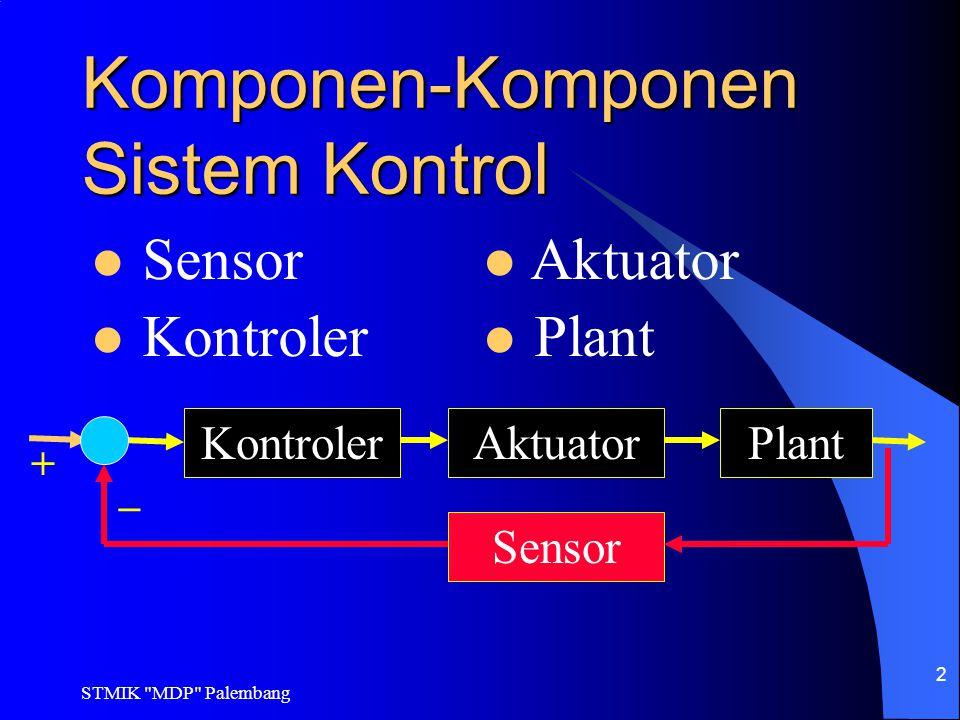 STMIK MDP Palembang 23 Kontroler Proporsional dan Integral Merupakan gabungan pengendalian antara pengendalian Proporsional dan Pengendalian Integral Kontroler Proporsional dan Diferensial Merupakan gabungan pengendalian antara pengendalian Proporsional dan Pengendalian Diferensial