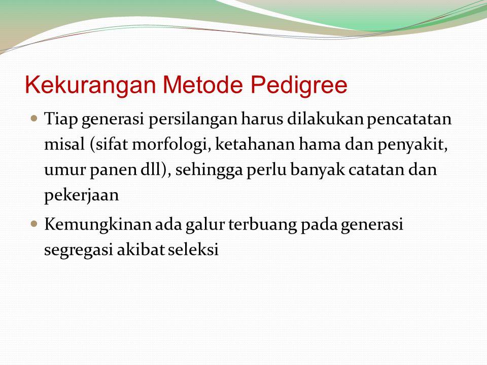 Kekurangan Metode Pedigree Tiap generasi persilangan harus dilakukan pencatatan misal (sifat morfologi, ketahanan hama dan penyakit, umur panen dll),
