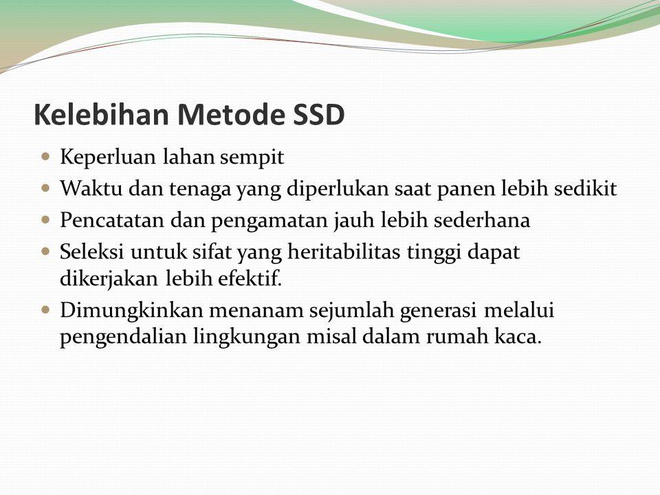Kelebihan Metode SSD Keperluan lahan sempit Waktu dan tenaga yang diperlukan saat panen lebih sedikit Pencatatan dan pengamatan jauh lebih sederhana S