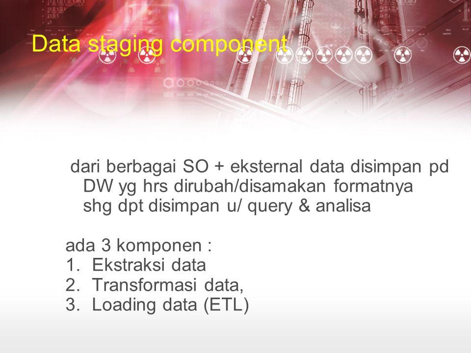 Data staging component dari berbagai SO + eksternal data disimpan pd DW yg hrs dirubah/disamakan formatnya shg dpt disimpan u/ query & analisa ada 3 komponen : 1.Ekstraksi data 2.Transformasi data, 3.Loading data (ETL)